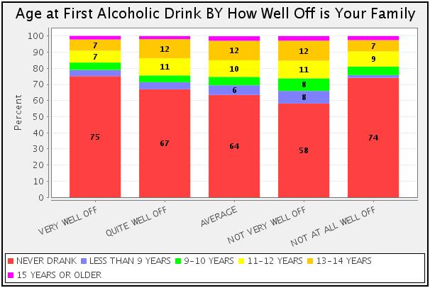 drinking age mn The alcohol and liquor laws of each state in the us set the minimum drinking age as 21 years of age a person under the age of 21 who is caught drinking can usually be subjected to legal consequences.