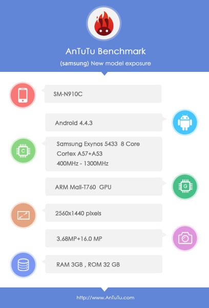 Versione con chipset Snapdragon 805 per Galaxy Note 4 di Samsung svelata da AnTuTu