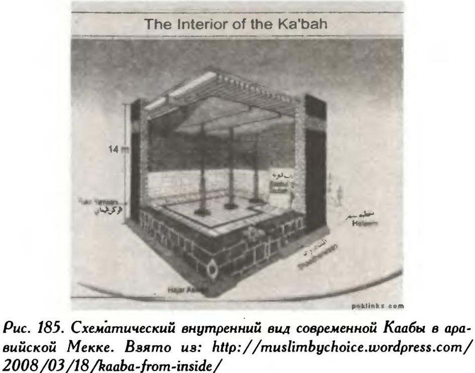 La kaaba vue de l interieur 28 images la kiswa de la for L interieur de la kaaba