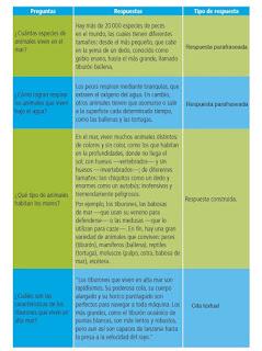 Respuestas Apoyo Primaria Español 4to grado Bloque 1 lección 1 Exponer un tema de interés