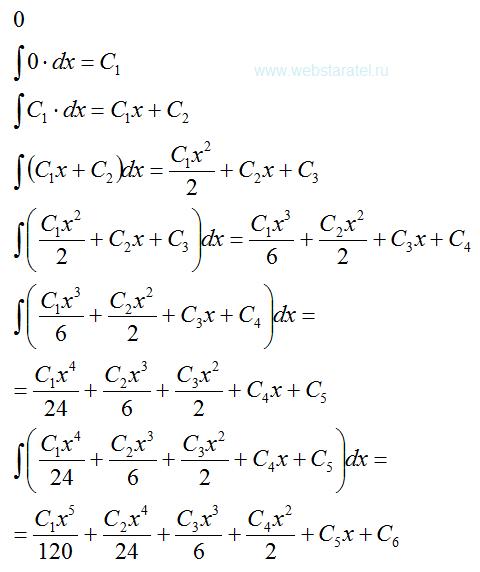 Первообразная константы. Математика для блондинок.