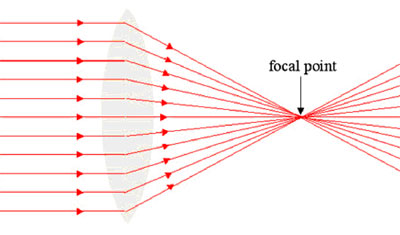 focal_point.jpg