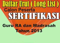 Jadwal Sertifikasi Kemenag Tahun 2013