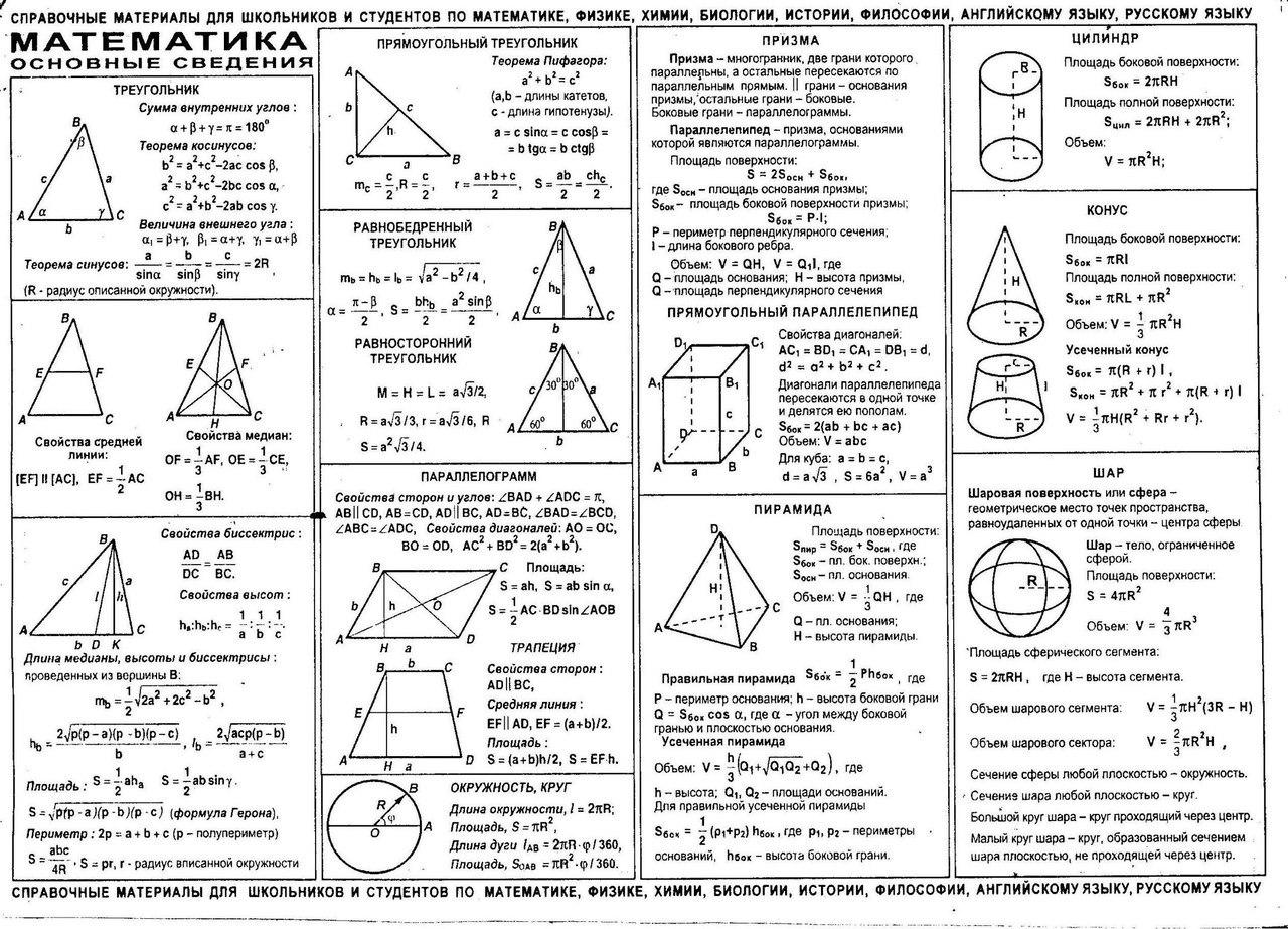 Все формулы по геометрии за 10-11 класс