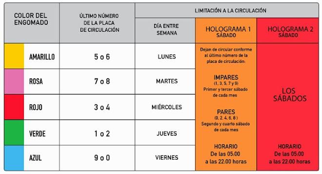 NUEVO HOY NO CIRCULA DF Y EDO MEX.