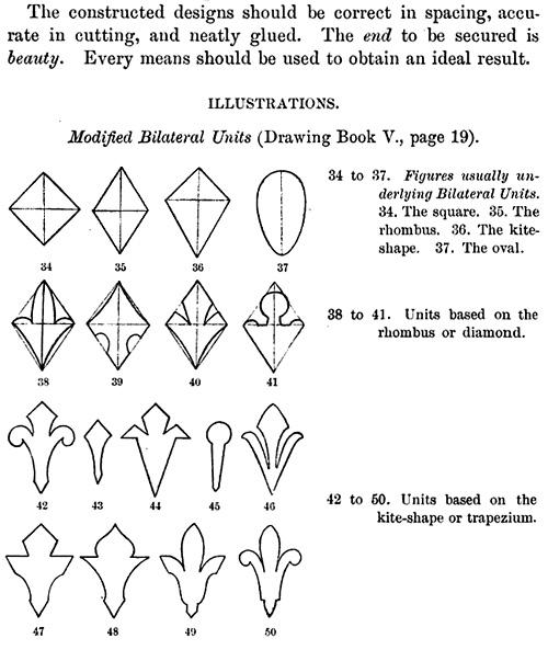 Modern Bilateral Units (Drawing Book V. page 19).