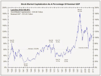 stock market cap 3 Ideas That Can Jeopardize Your Dividend Investing Success