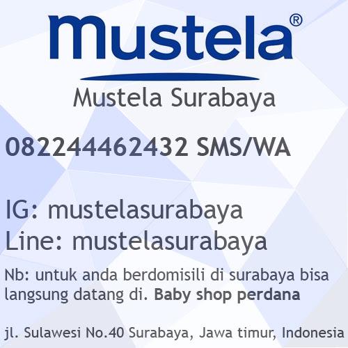 Daftar broker forex di surabaya