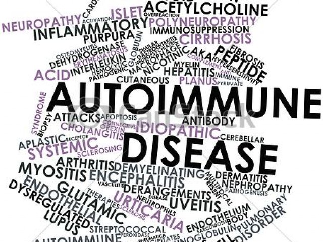 autoimmune disease - candid article, Skeleton