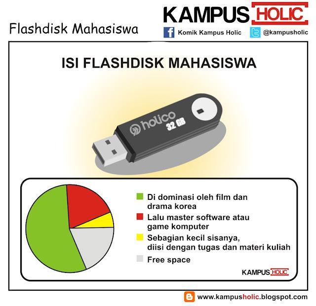 #927 Flashdisk Mahasiswa