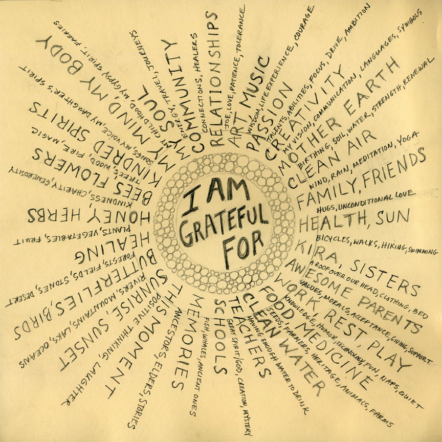 what is gratitude Gratitude meaning, definition, what is gratitude: the feeling or quality of being grateful: learn more.