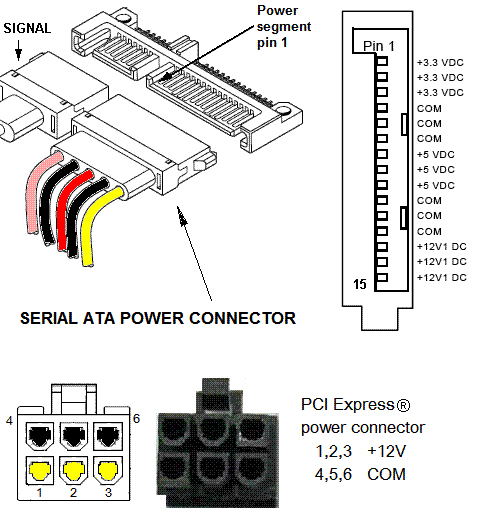 Serial+ATA+Connector schematic diagram atx power supply pin out connector molex to sata wiring diagram at bakdesigns.co