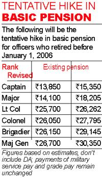 how to get a military pension