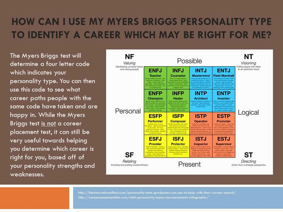 oakland university career services myers briggs personality test. Black Bedroom Furniture Sets. Home Design Ideas
