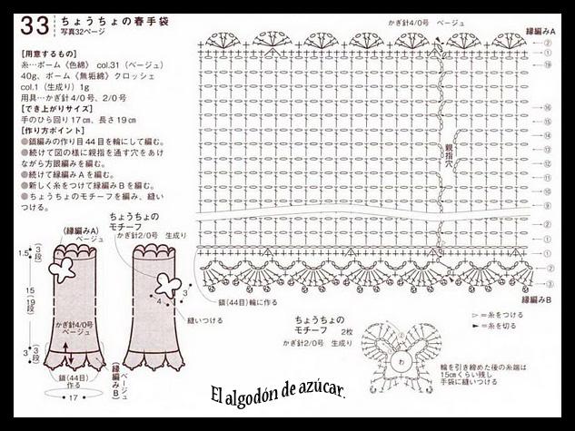los gráficos del gato: GUANTES GANCHILLO