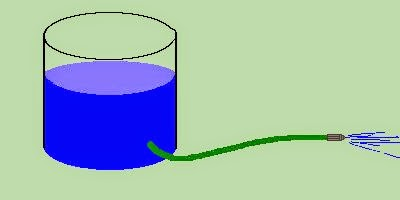istilah sistem listrik tekanan air