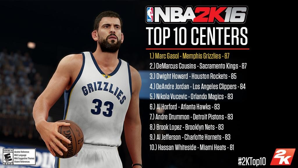 ... Real 2K Insider: Official NBA 2K16 Current and Classic Player Ratings