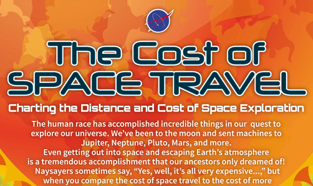 The Cost of Space Travel