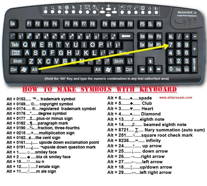 Hih Studios Keyboard Shortcuts For Symbols