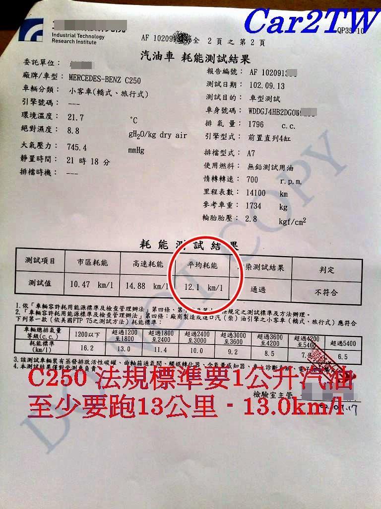 C250耗能測試結果