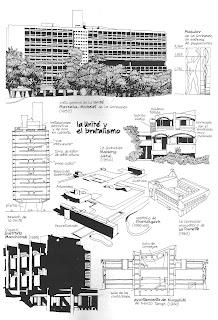 Historia de la arquitectura usma julio 2011 for Historia de la arquitectura pdf