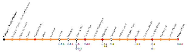 obiective-turistice-paris-linia-de-metrou-5