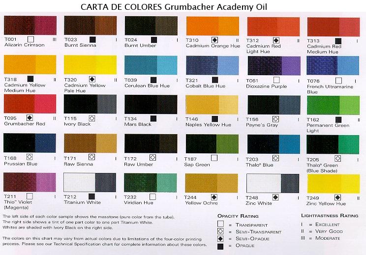 Pinturas Grumbacher Argentina: Carta de Color Óleos