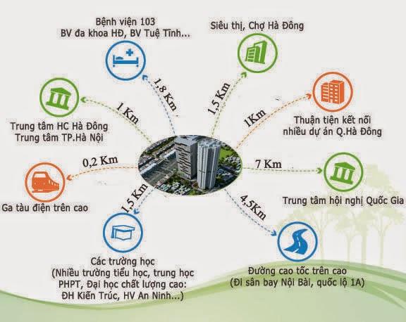 Chung Cư Unimax 210 Hà Đông