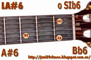 gráficos de Acordes de guitarra Mayores con sexta (6)