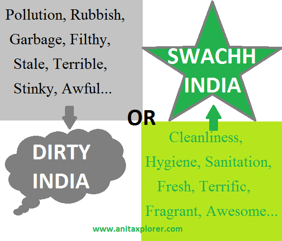 Dirty-India-or-Swachh-India