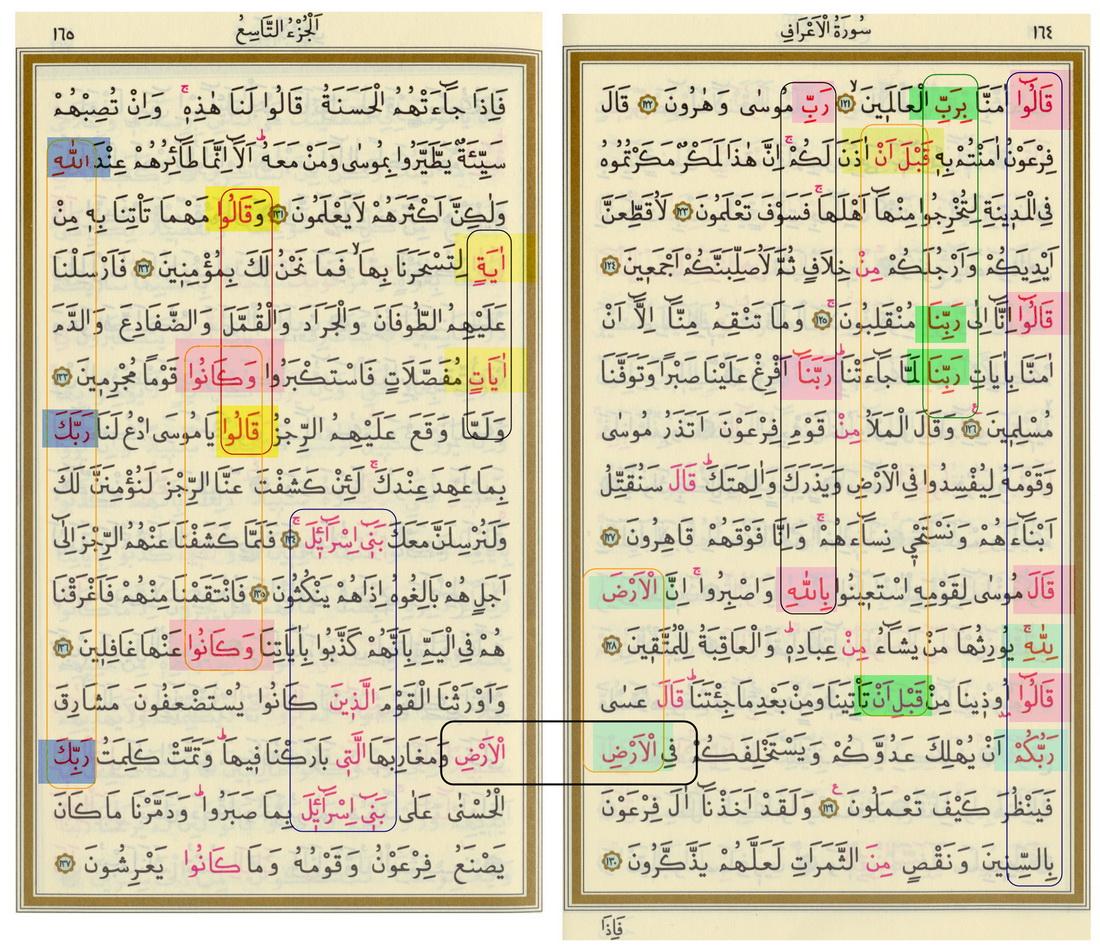 surah baqarah in hindi pdf download