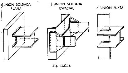 Soldadura aplicada a estructuras metalicas para - Tipos de vigas metalicas ...