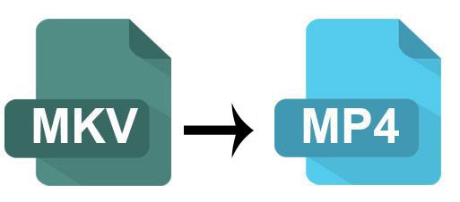 Converter MKV para MP4