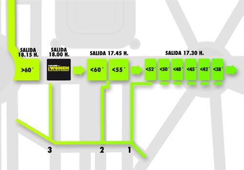 Cajones de salida - San Silvestre Vallecana 2012