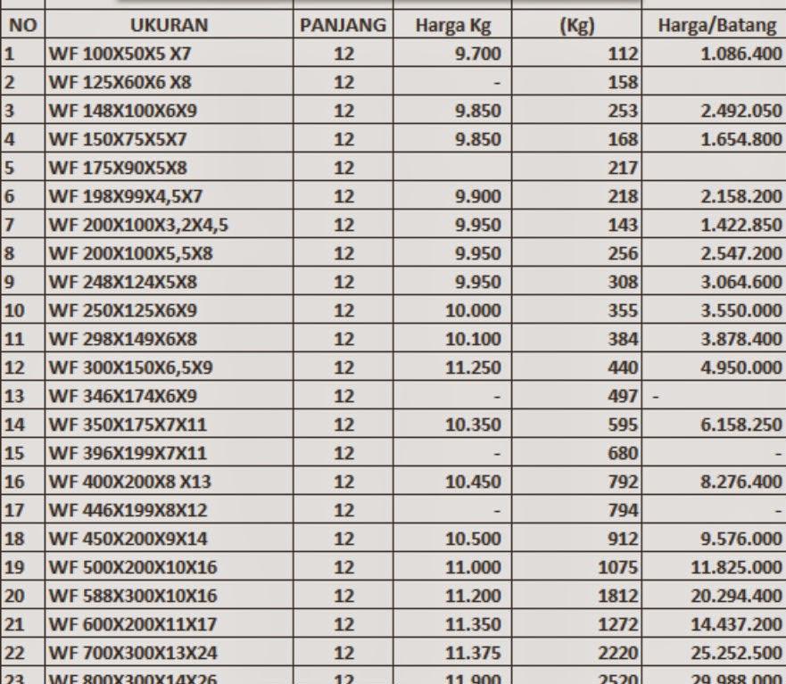 Daftar Harga Besi WF PT ASIA BAJASINDO