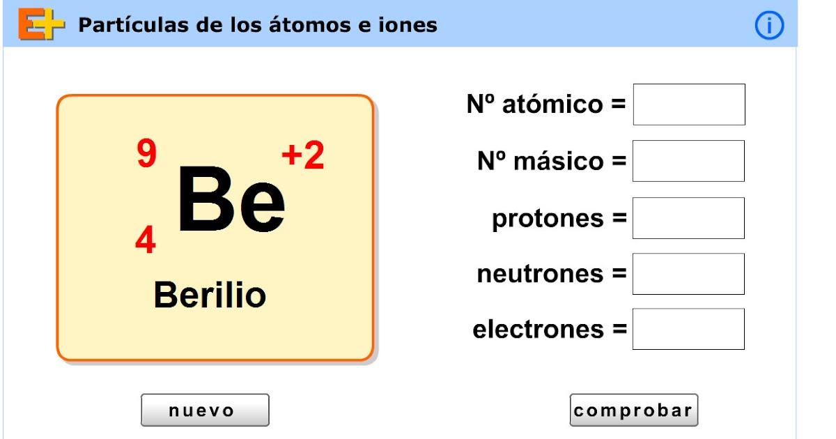 qumica educacin secundaria partculas de los tomos e iones