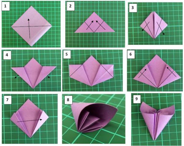 Sibitinhas e Formiguinhas do Igarapé: Flor de papel
