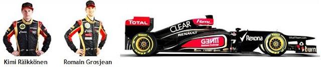 Pilotos del equipo de F1 Lotus 2013, Raikkonen y Grosjean