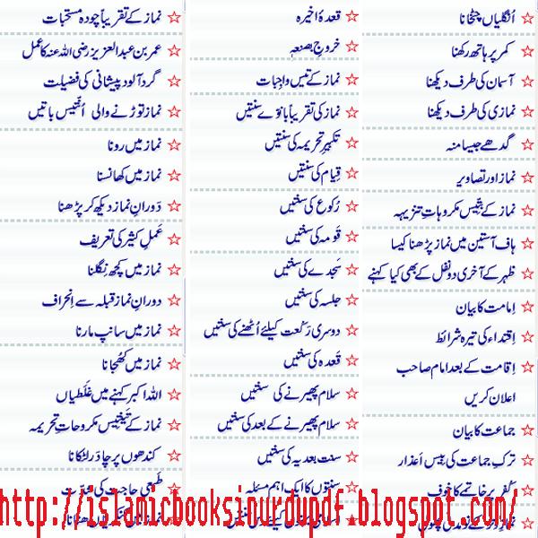 Islamic dua books in urdu filetype pdf