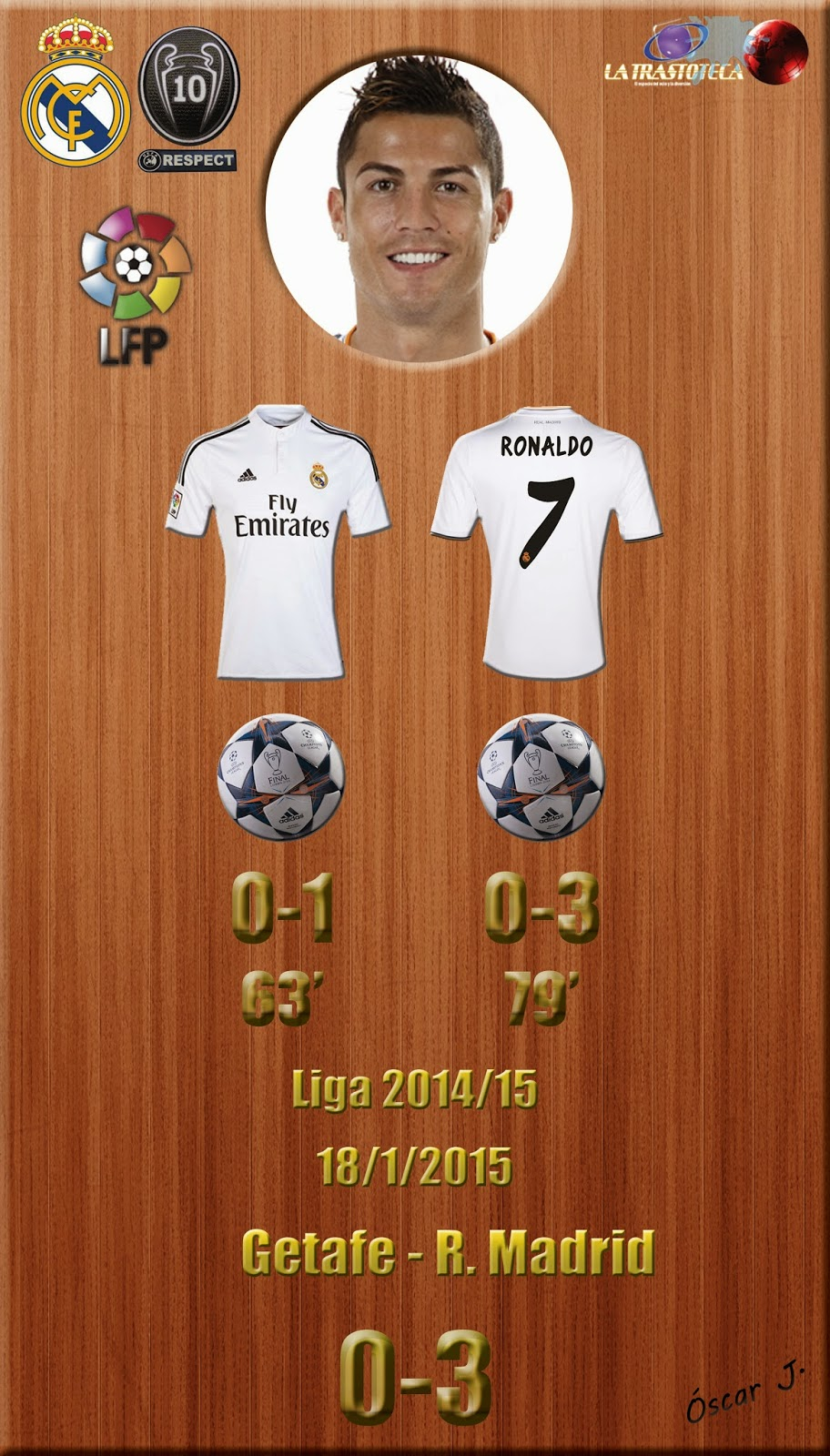 Getafe 0-3 Real Madrid - Liga 2014/15 - Jornada 19 - (18/1/2015)