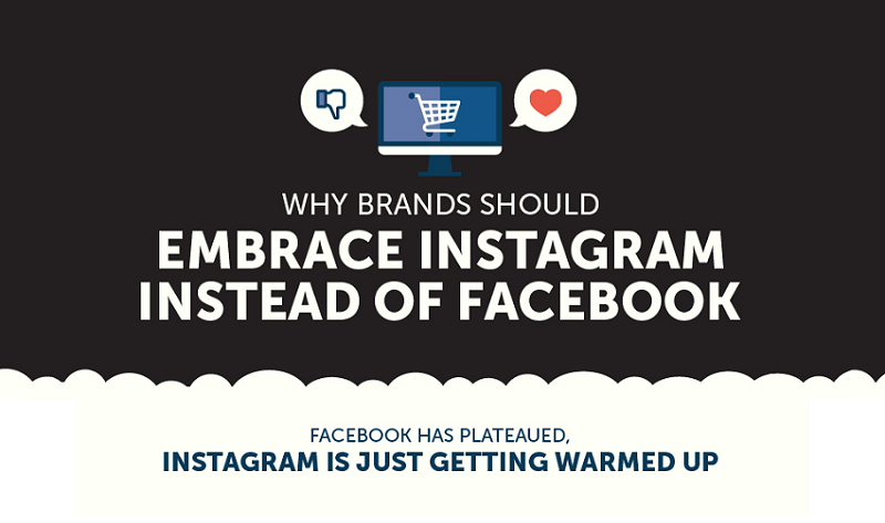 Why Brands Should Embrace Instagram Instead of Facebook - #infographic