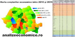 Harta creșterilor economice pe județe