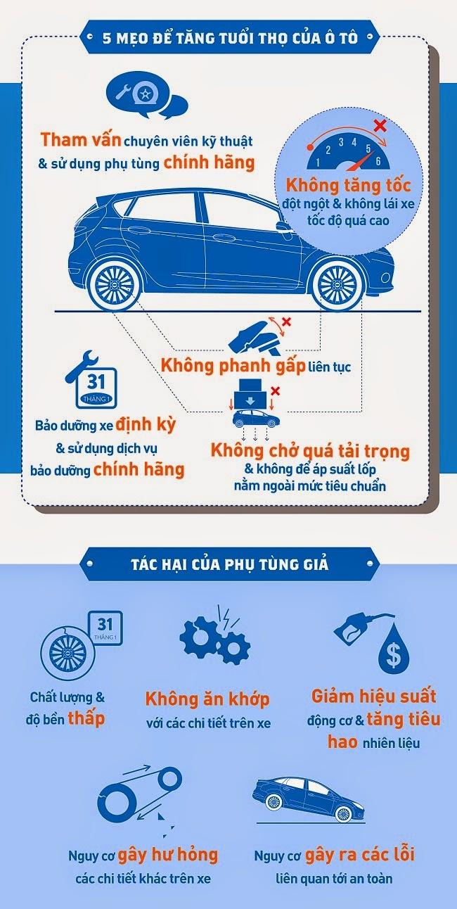 Bảo dưỡng ô tô