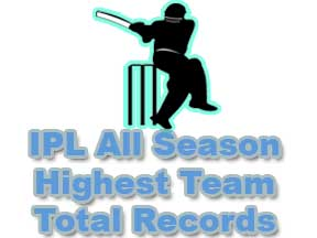 IPL Highest Team Total Records and IPL All Season Team Records