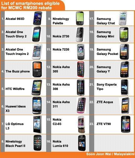 Cara Memohon dan Senarai Telefon Pintar Rebat Rm200 14