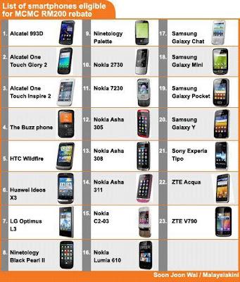 Senarai telefon pintar yang akan ditawarkan