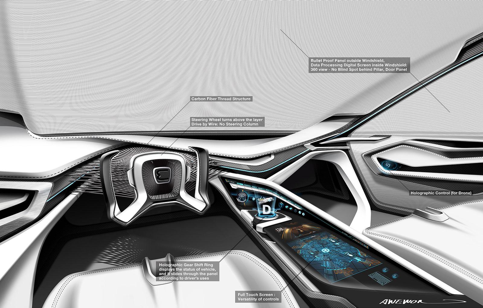Bmw m9 interior bmw m9 concept design 2017 2018 best for M concept interior design