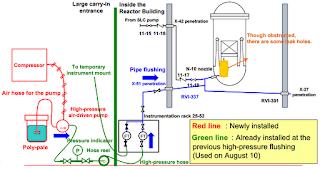 R2: prossimi passi verso l'installazione di nuovi termometri