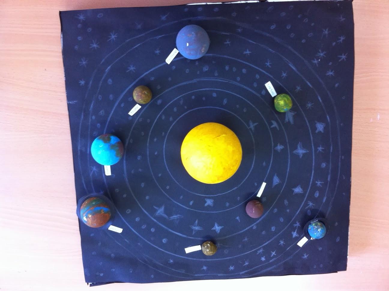 Maqueta Del Sistema Solar