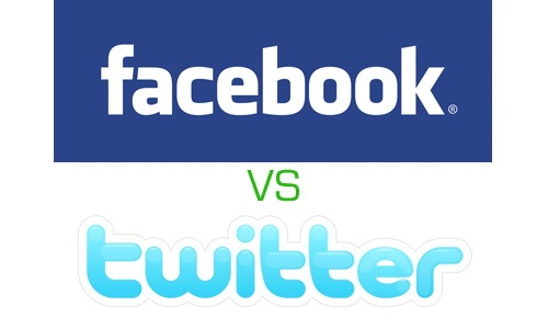 Facebook Dan Twiiter